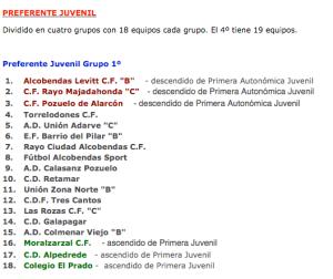 grupo 2014-15
